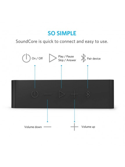 Anker SoundCore Bluetooth Speaker UN - Black